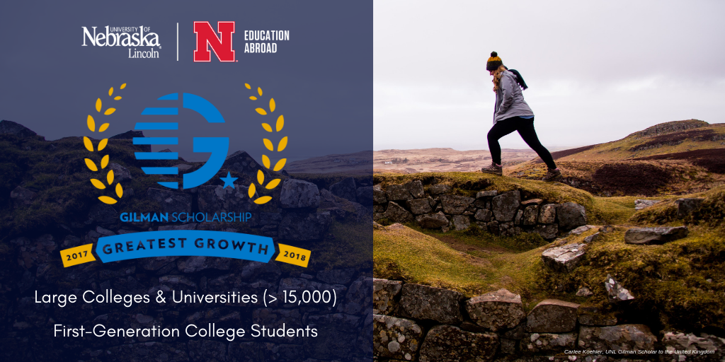 Nebraska was recognized as a Greatest Growth Institution among large colleges and for first-generation college students accepted into the Benjamin A. Gilman International Scholarship Program in academic year 2017-18.